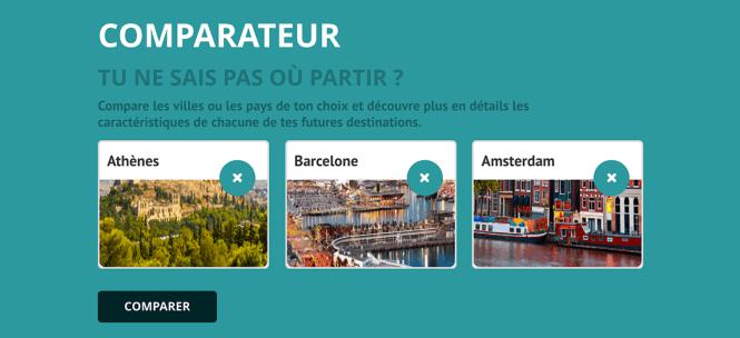 Comparez vos futures destinations  avec Ready to Go  !